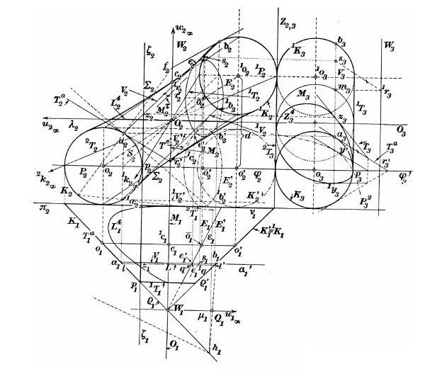 Deskriptivni geometrie